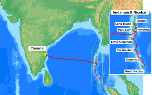 The 'CANI' Project for Andamans